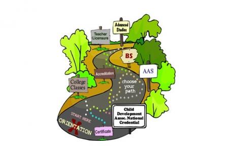 TECTA Roadmap